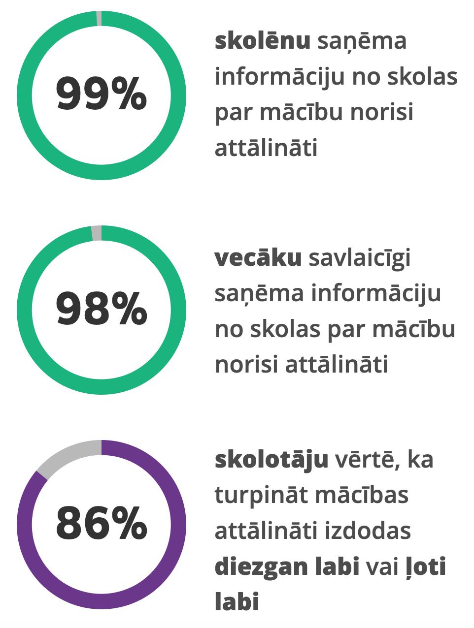 Edurio_IZM_kopuma_labi