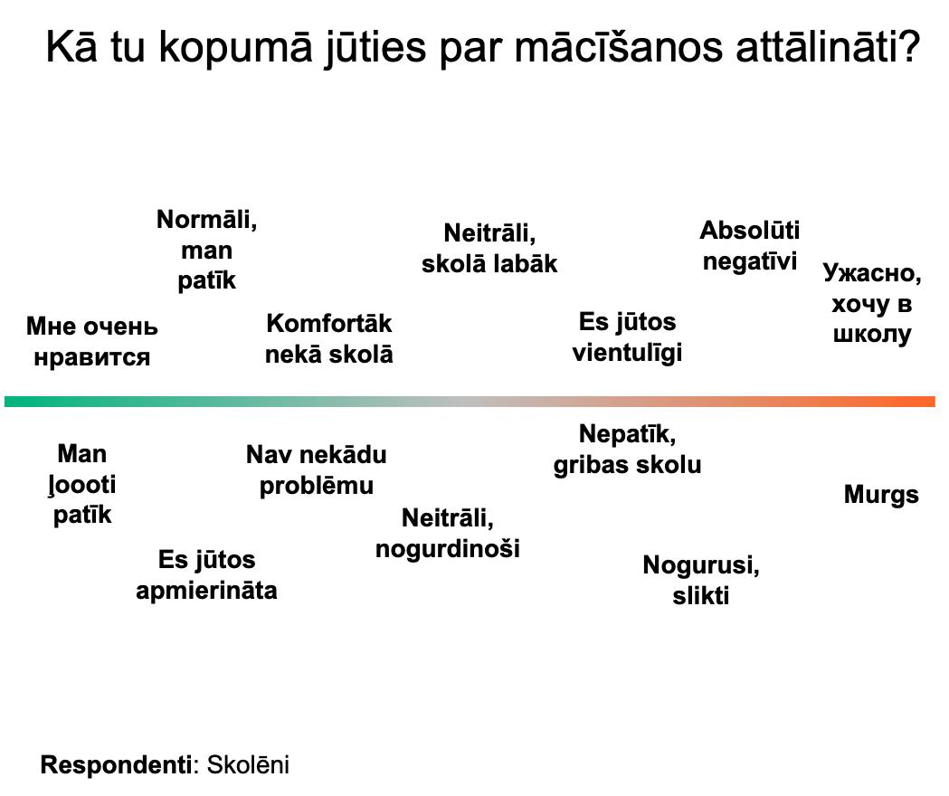 IZM_Edurio_ka_skoleni_jutas