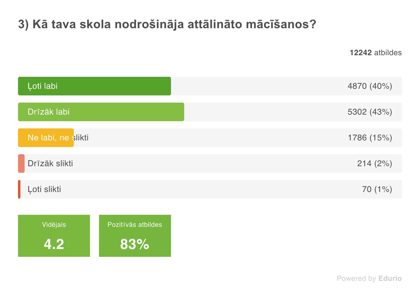 IZM_end_student_3_top_ka_nodrosinaja_macisanos